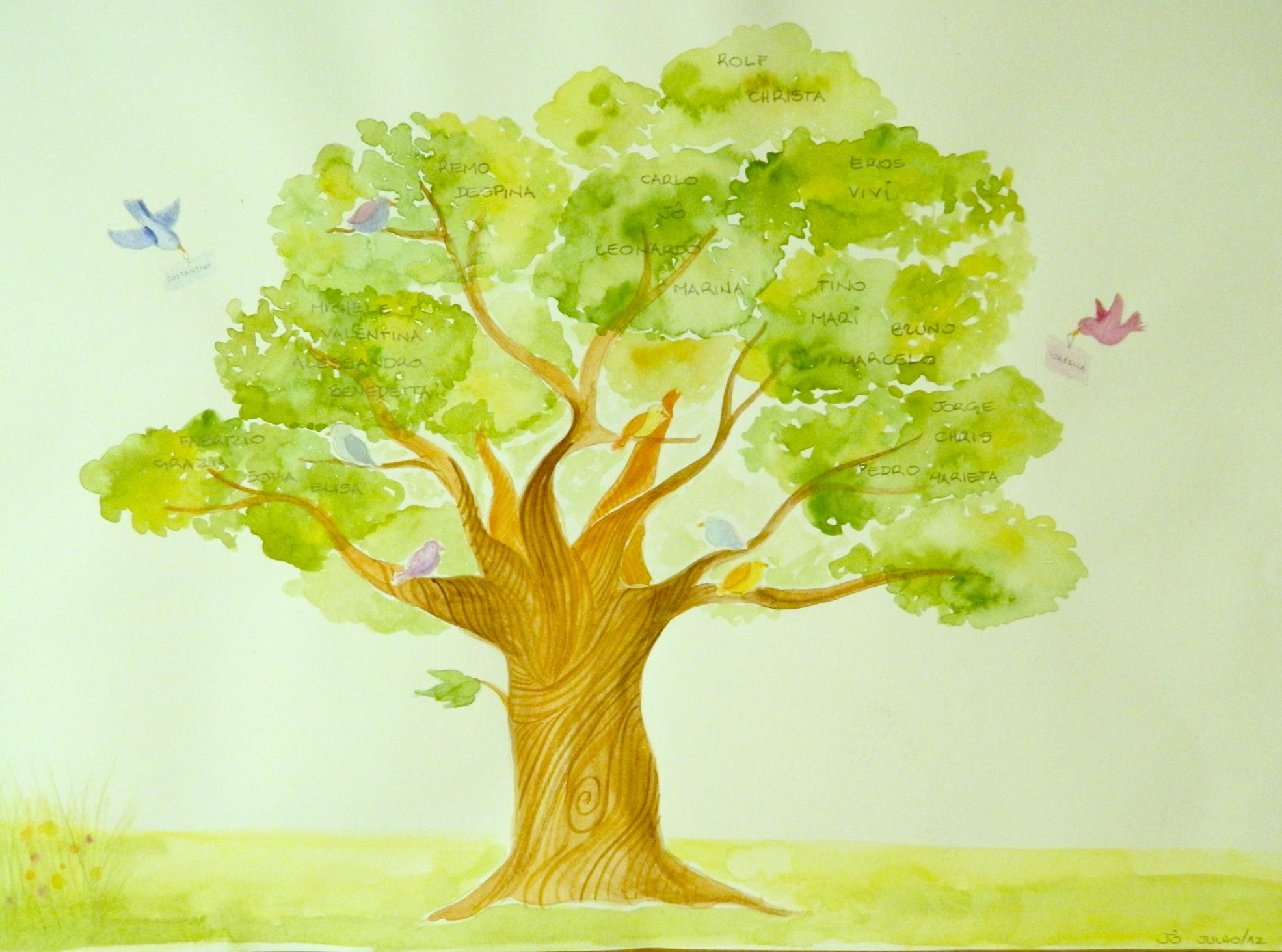 Famosos Árvore genealógica | Arte Amiga WH41